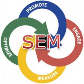 Kỹ thuật marketing website