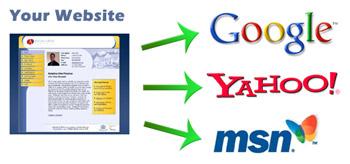 Tối ưu hóa website cho Google, Yahoo, MSN