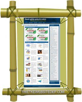 Doanh nghiệp quảng bá website