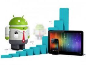 Tại sao nên chọn Smartphone hệ điều hành Android? Blog.dienthoaisaigon.com